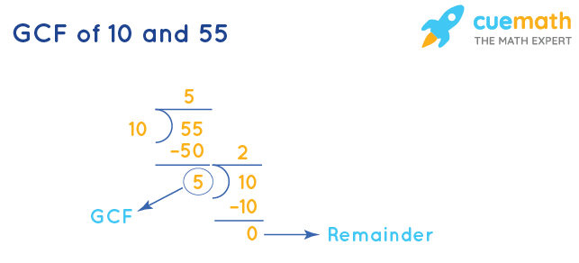 GCF of 10 and 55 by Division Method