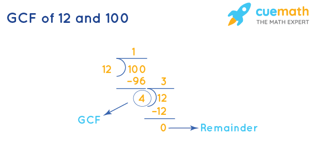GCF of 12 and 100 by Division Method
