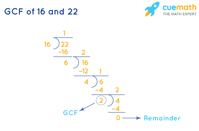 GCF of 16 and 22 by Division Method