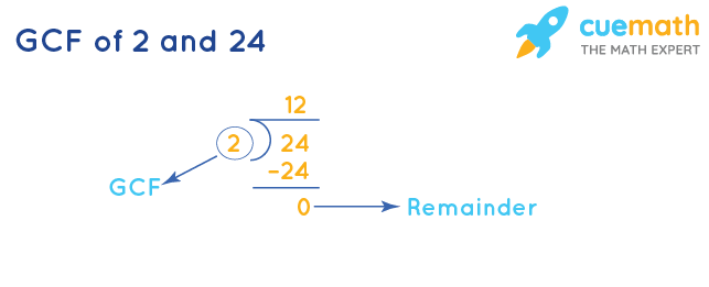 GCF of 2 and 24 by Division Method