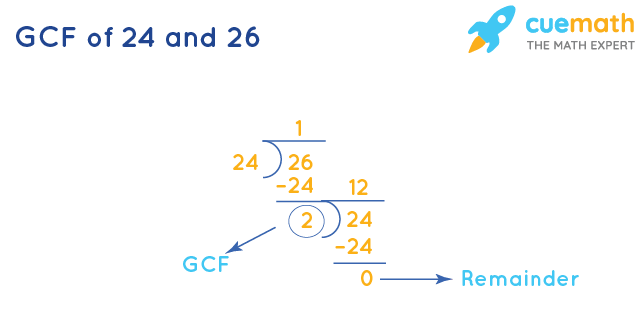 GCF of 24 and 26 by Division Method