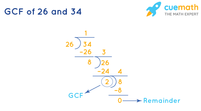 GCF of 26 and 34 by Division Method