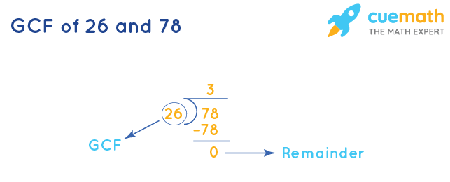GCF of 26 and 78 by Division Method