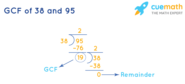 GCF of 38 and 95 by Division Method