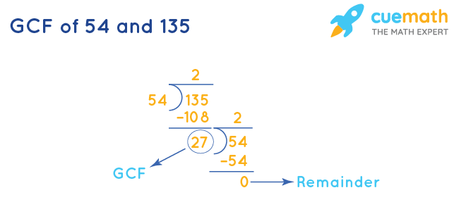GCF of 54 and 135 by Division Method