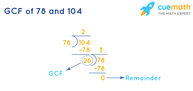 GCF of 78 and 104 by Division Method
