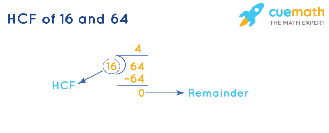 HCF of 16 and 64 by Division Method