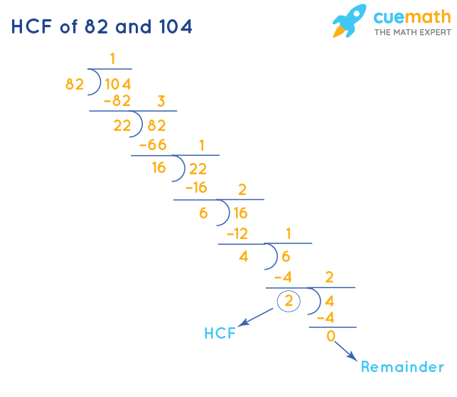 HCF of 82 and 104 by Division Method