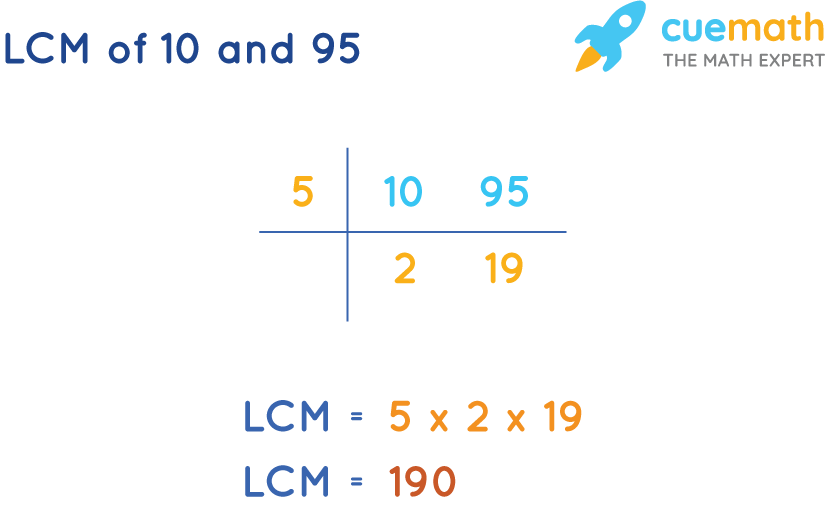 LCM of 10 and 95 by Common Division Method