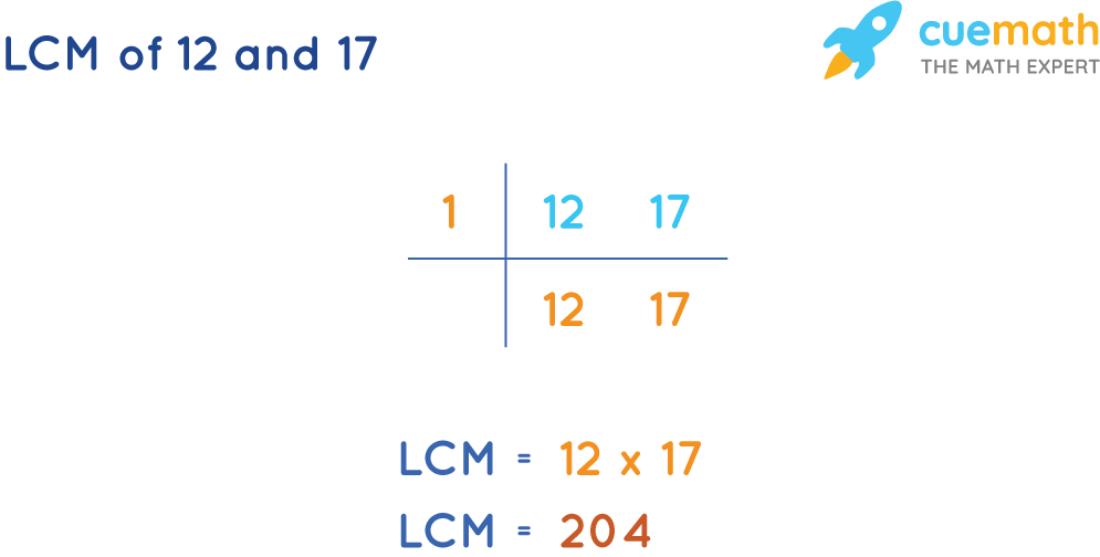 LCM of 12 and 17 by Common Division Method