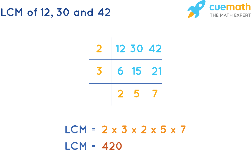 LCM of 12, 30 and 42 by Common Division Method