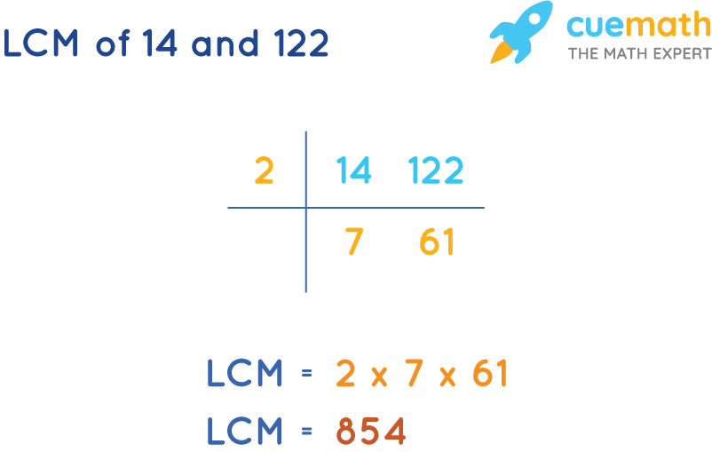 LCM of 14 and 122 by Common Division Method