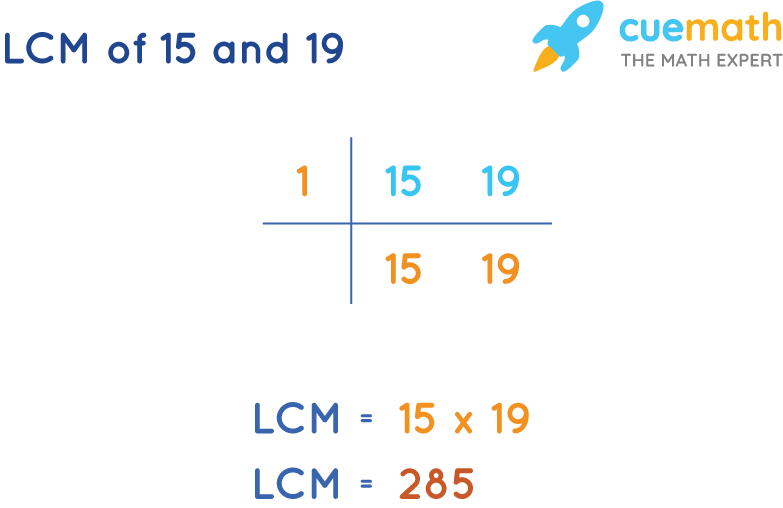 LCM of 15 and 19 by Common Division Method