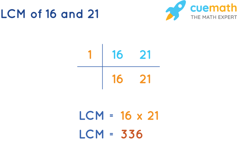 LCM of 16 and 21 by Common Division Method