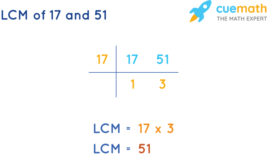LCM of 17 and 51 by Common Division Method