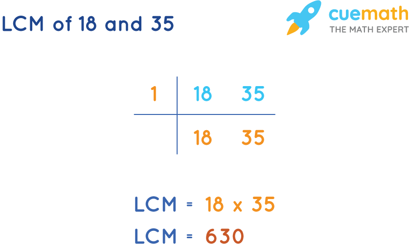 LCM of 18 and 35 by Common Division Method
