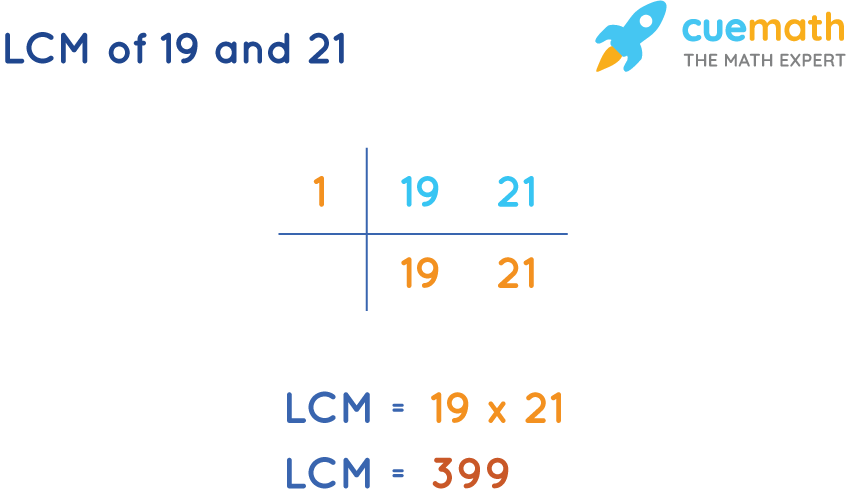 LCM of 19 and 21 by Common Division Method