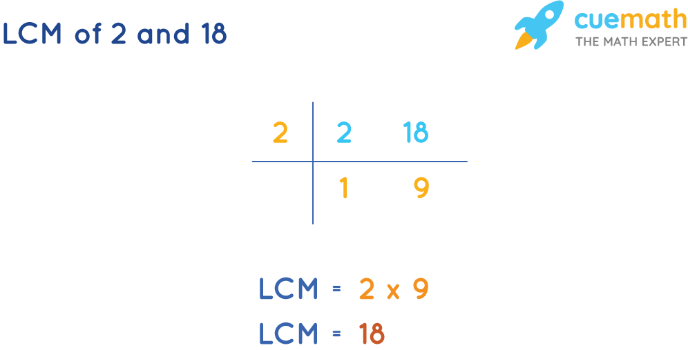 LCM of 2 and 18 by Common Division Method