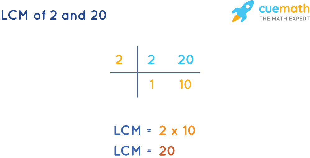 LCM of 2 and 20 by Common Division Method