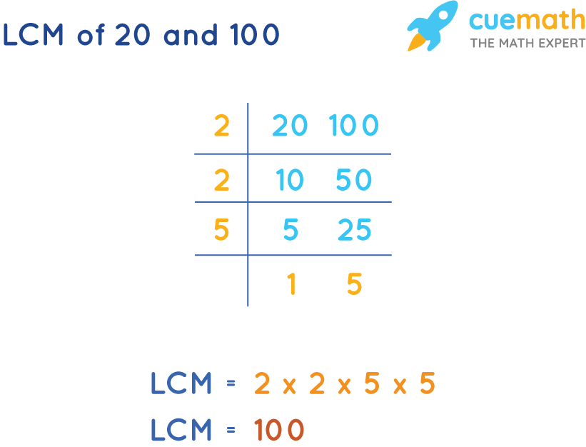 LCM of 20 and 100 by Common Division Method