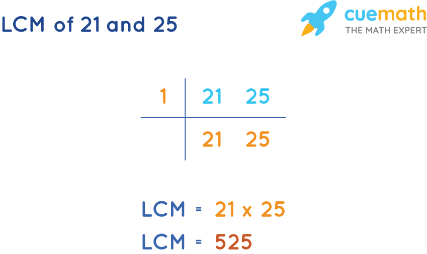 LCM of 21 and 25 by Common Division Method