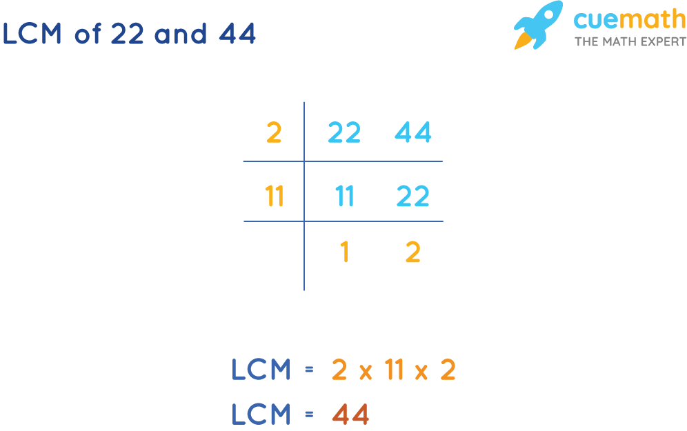 LCM of 22 and 44 by Common Division Method