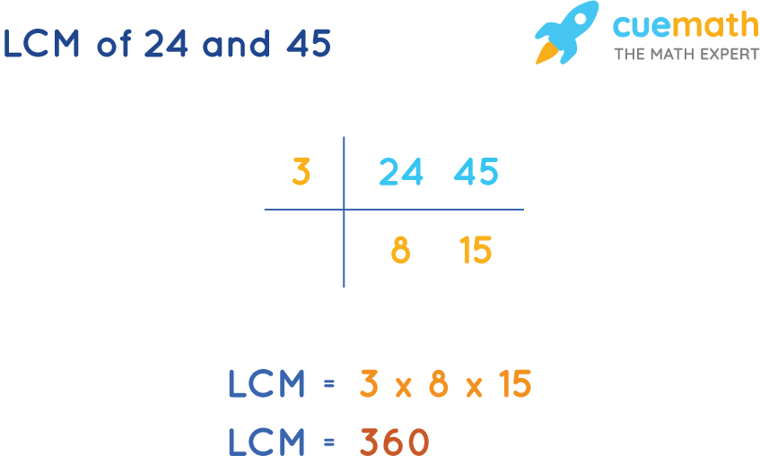 LCM of 24 and 45 by Common Division Method