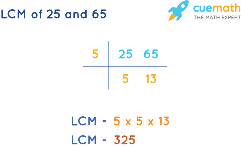 LCM of 25 and 65 by Common Division Method