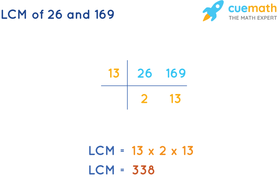 LCM of 26 and 169 by Common Division Method