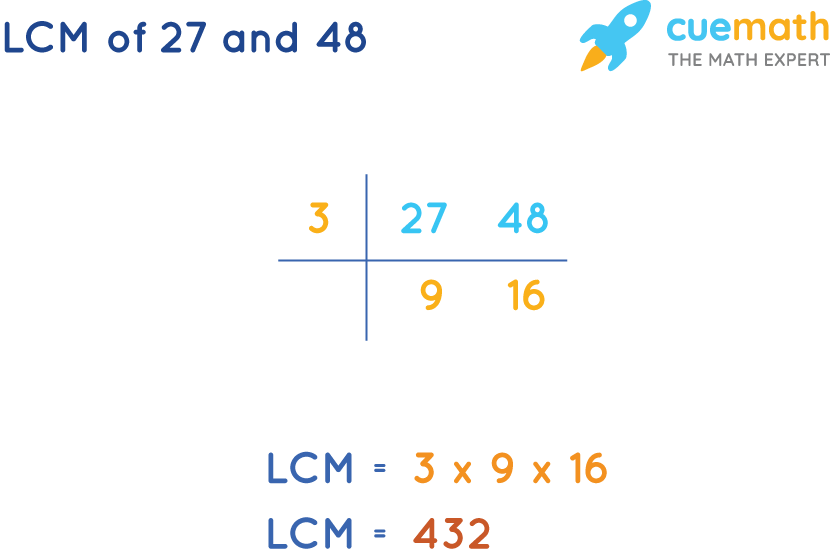 LCM of 27 and 48 by Common Division Method