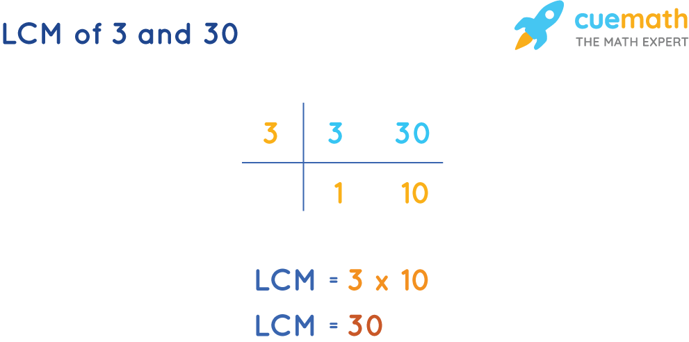 LCM of 3 and 30 by Common Division Method