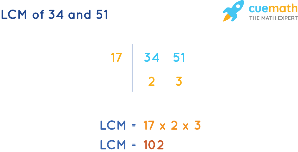 LCM of 34 and 51 by Common Division Method