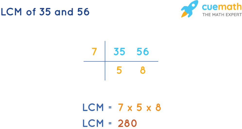 LCM of 35 and 56 by Common Division Method