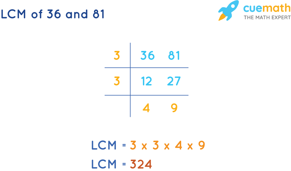 LCM of 36 and 81 by Common Division Method