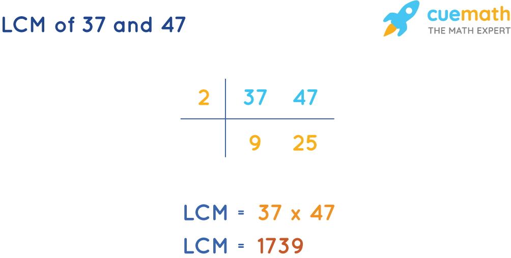 LCM of 37 and 47 by Common Division Method