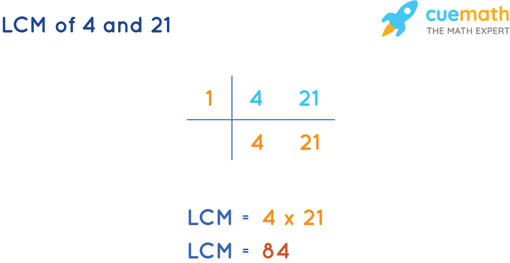 LCM of 4 and 21 by Common Division Method