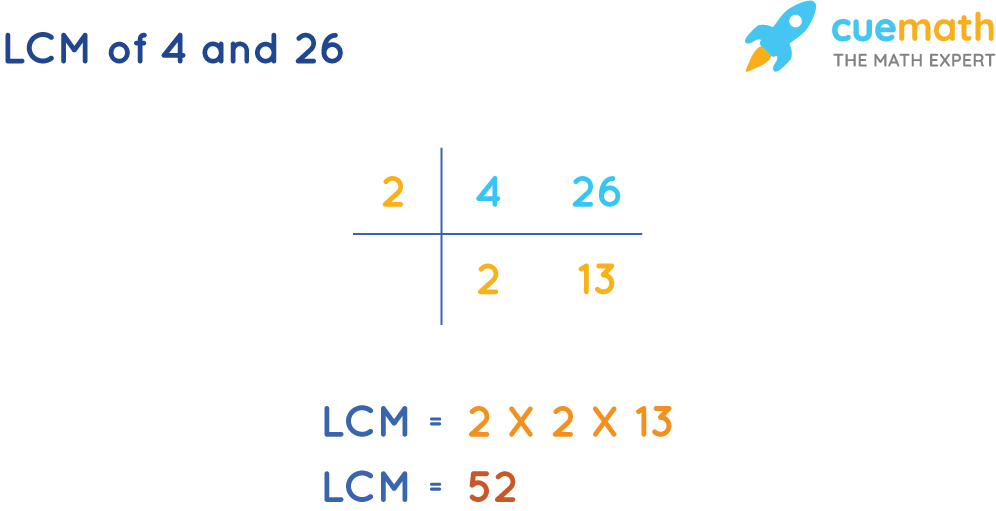 LCM of 4 and 26 by Common Division Method