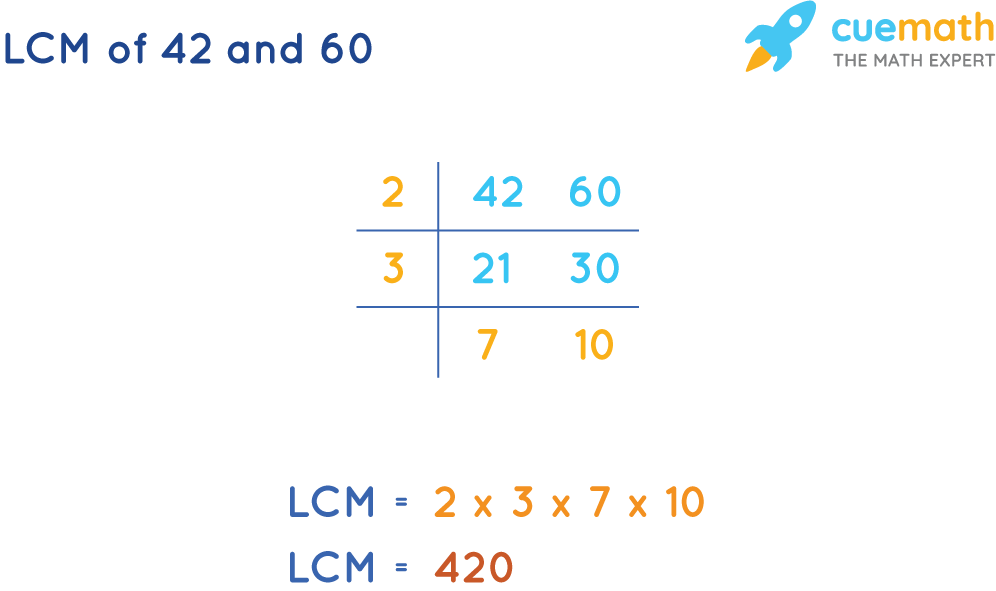 LCM of 42 and 60 by Common Division Method