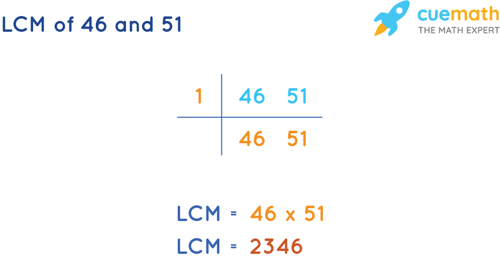 LCM of 46 and 51 by Common Division Method