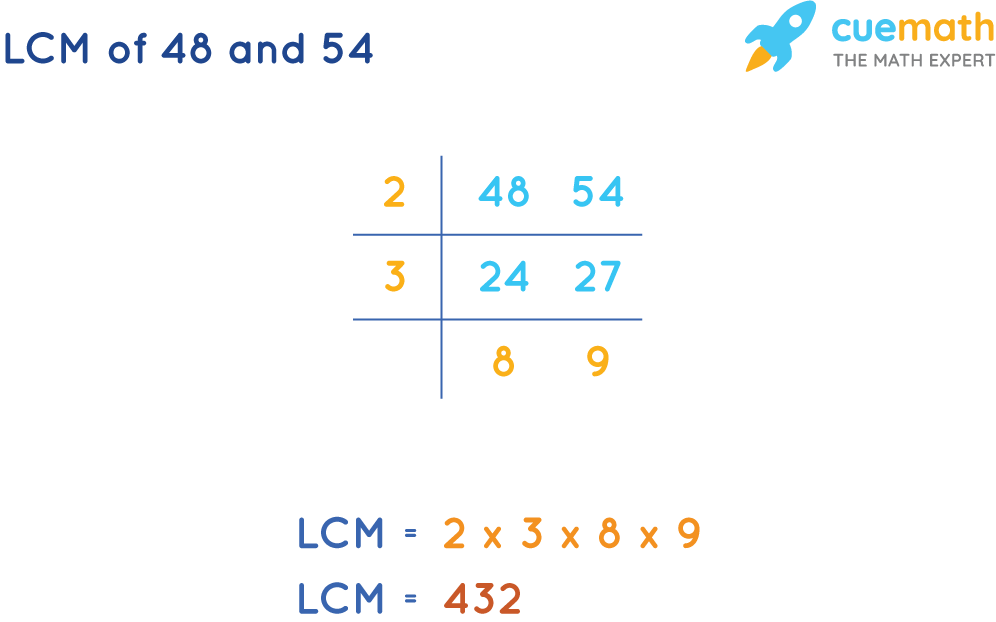 LCM of 48 and 54 by Common Division Method