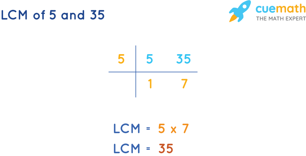 LCM of 5 and 35 by Common Division Method