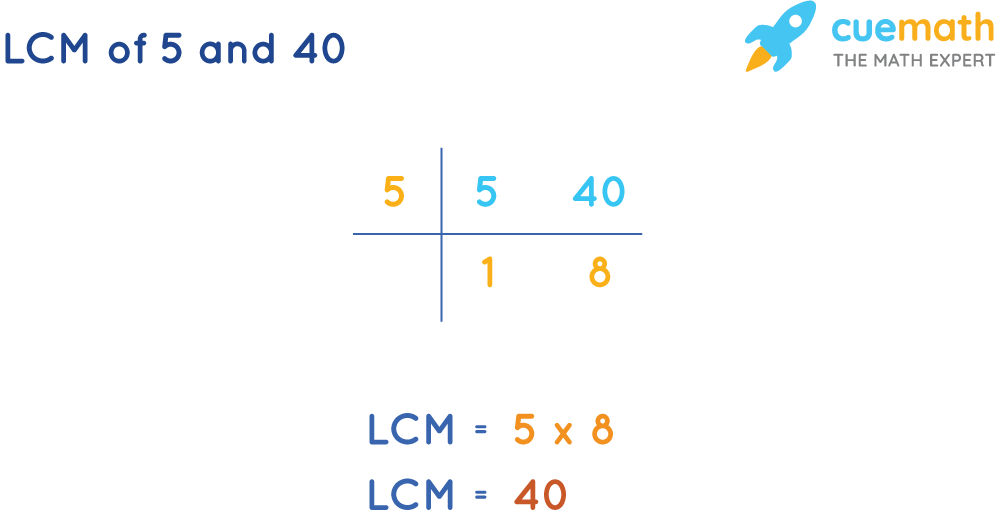 LCM of 5 and 40 by Common Division Method
