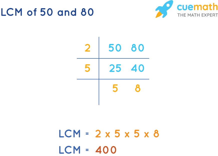 LCM of 50 and 80 by Common Division Method