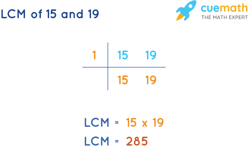 LCM of 54 and 64 by Common Division Method