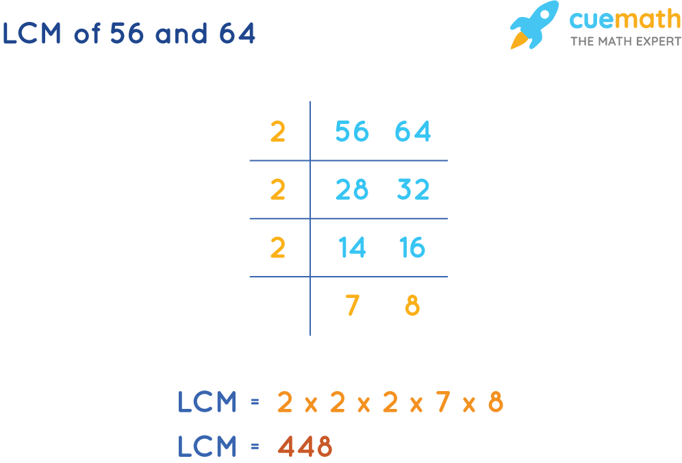 LCM of 56 and 64 by Common Division Method