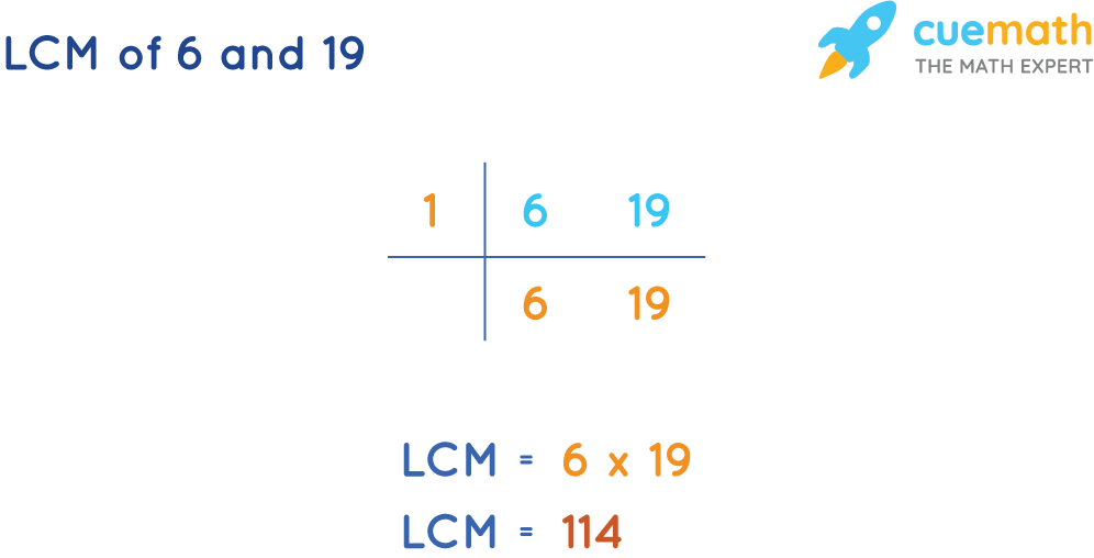 LCM of 6 and 19 by Common Division Method