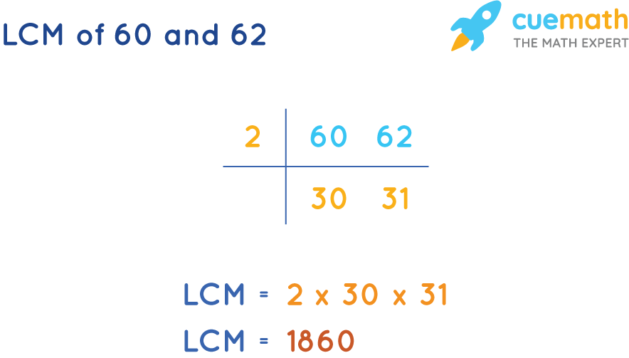 LCM of 60 and 62 by Common Division Method