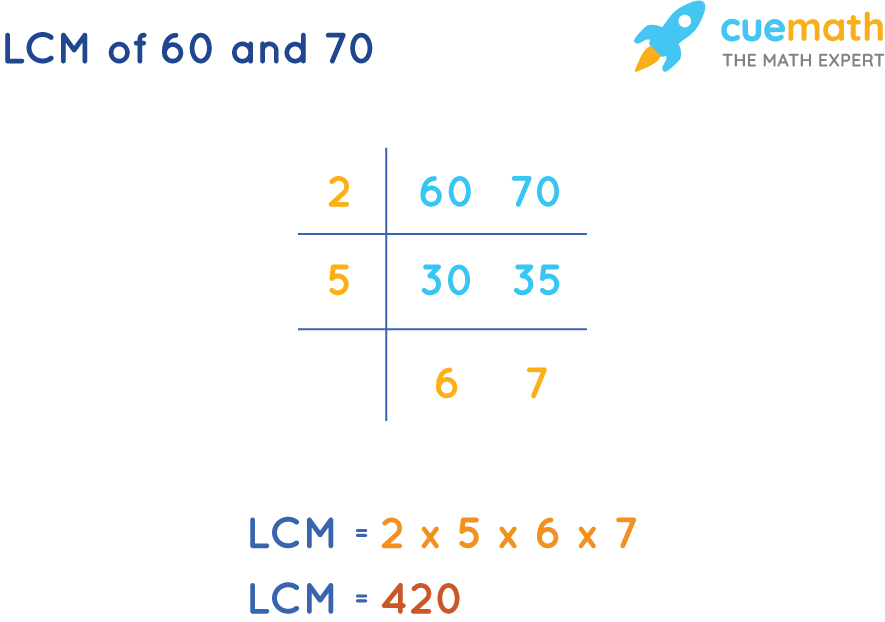 LCM of 60 and 70 by Common Division Method