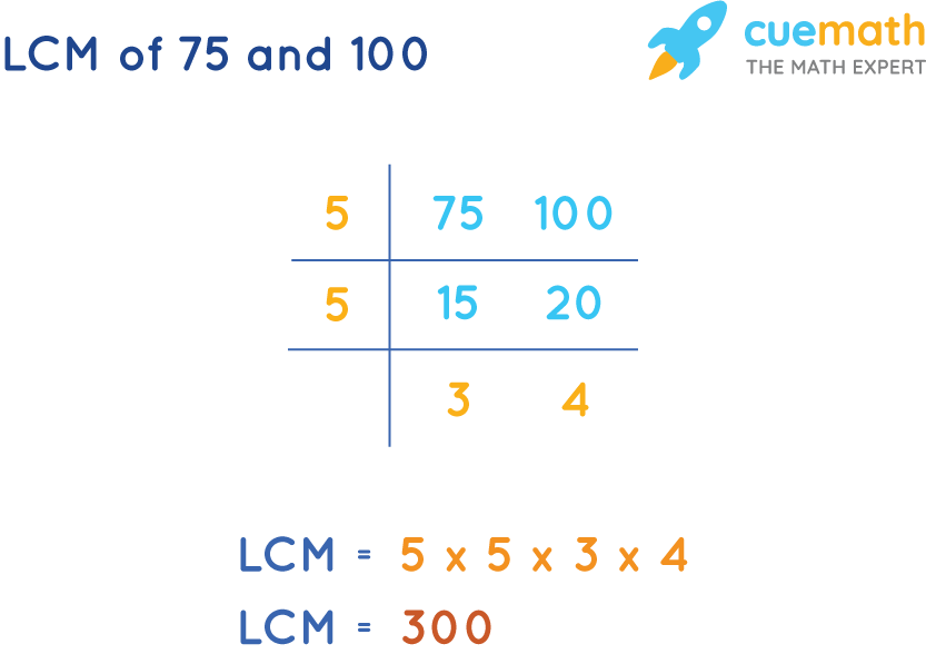 LCM of 75 and 100 by Common Division Method