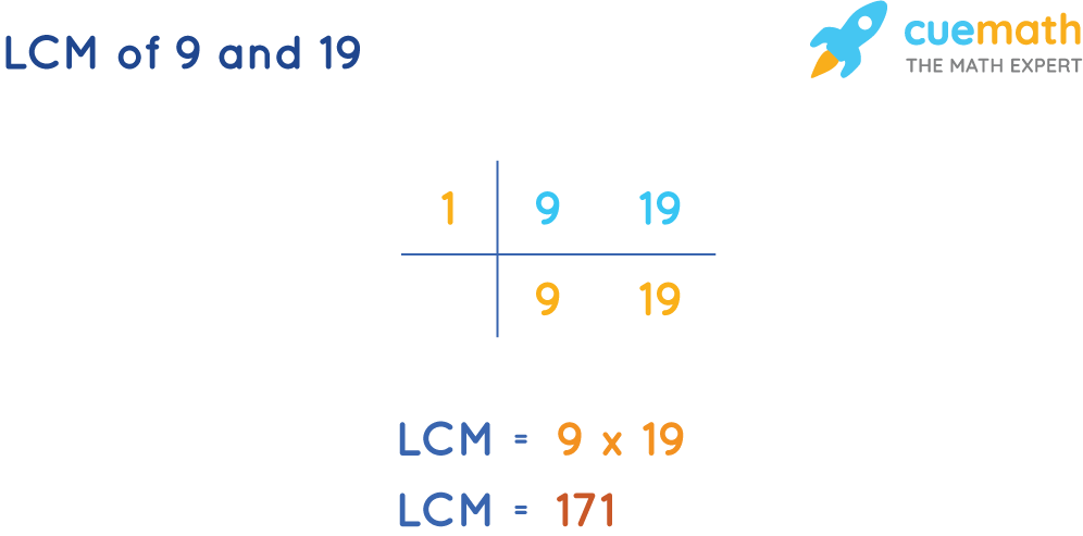LCM of 9 and 19 by Common Division Method